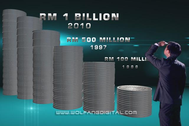 APM Holdings Corporate Video